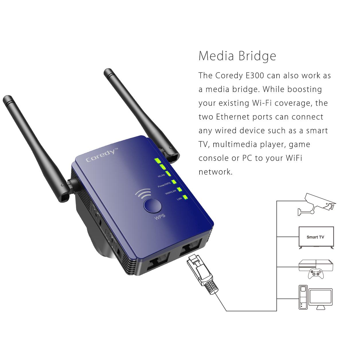 coredy 300mbps mini wifi extender  wi