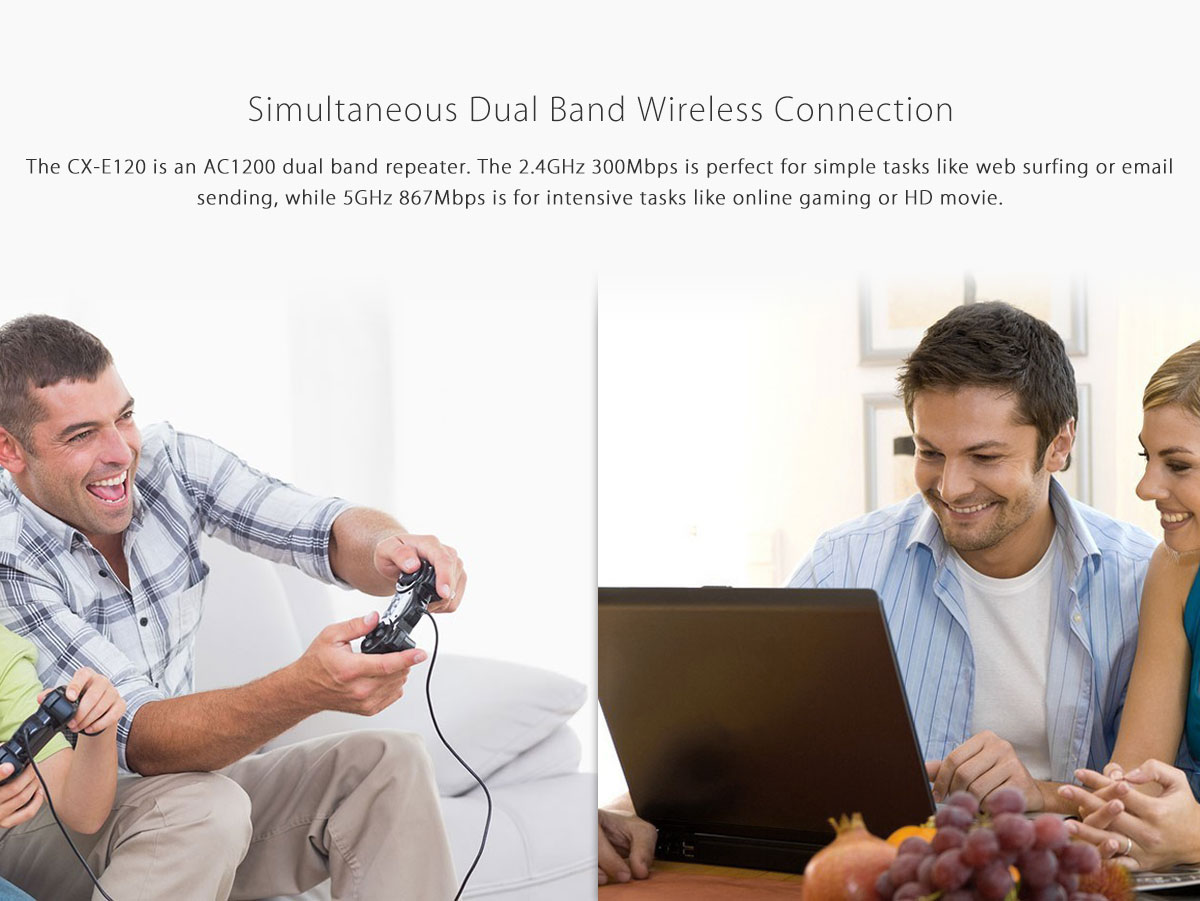 Simultaneous dual band WiFi extend 2.4GHz & 5GHz WiFi up to 1200Mbps
