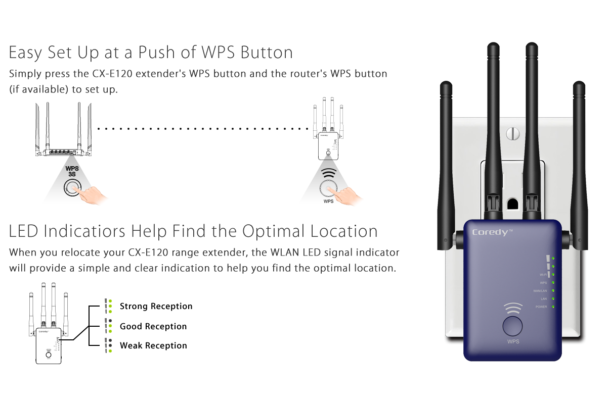 Easy setup with WPS button and quick relocation